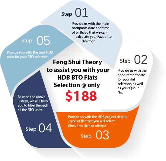hdb-bto-selection